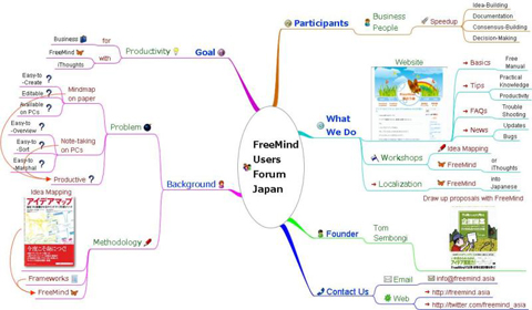 FreeMind Users Forum Japan
